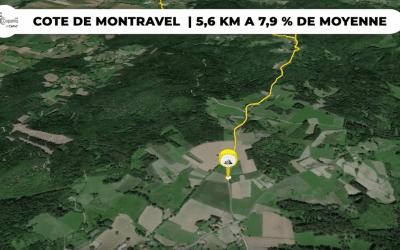 Côte de Montravel
